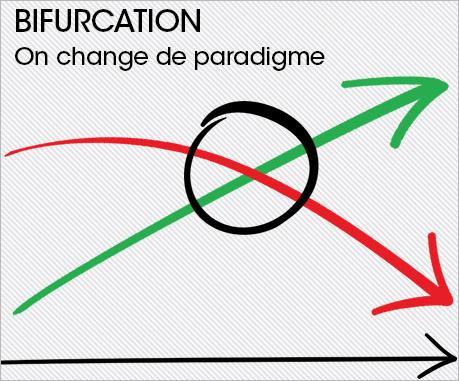 Corse: et si nous changions deparadigme?